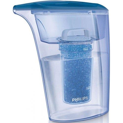 Фильтр от накипи для утюга Philips GC024/10